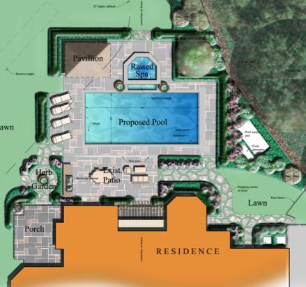 Science Of Pool Design Shoreline Pools